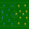 【マッチレビュー】20-21 ラ・リーガ第24節 バルセロナ対カディス