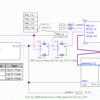 全部FPGAでTD4を実装する
