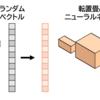 【Conditional GAN】仕組み解説と画像生成の結果
