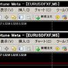MacType でフォント改善