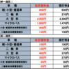 芦ノ湖スカイライン 通行料金の改定
