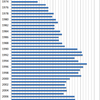 Changes in the Prices of Pear in Japan, 1970-2014
