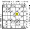 【糸谷流対策】糸谷流右玉vs.ゴキゲン中飛車