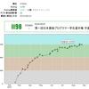 AtCoder 第一回日本最強プログラマー学生選手権-予選-