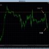 トレード結果 GBP/USD