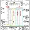 簿記きほんのき99【精算表】精算表の全体像