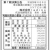 株式会社radiko 第7期決算公告 7期中5期で黒字、ラジコプレミアム会員数も30万人以上。