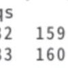 MMseqs2 コマンド其の2  タンパク質配列のクラスタリング