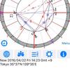 今の天体の様子 2016.4.22 14:23満月