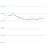 体重報告 週間 2017/05/21-27 グラフ