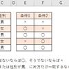 【エクセル】NOT関数とXOR関数の使い方