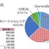 【投資記録】2020.10(ソーシャルレンディング)