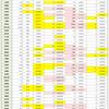 新型コロナウイルス、都道府県別、週間対比・感染被害一覧表 (12月25日現在)