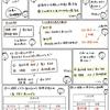 簿記きほんのき150 伝票の記入(一部現金取引②)