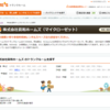株式会社眞和ホームズ(マイクローゼット)の評判・口コミ- 3つのAで快適な収納ライフ