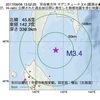 2017年09月06日 13時52分 宗谷東方沖でM3.4の地震