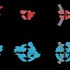 数値表現のインピーダンスをα-β座標系からd-q座標系に移す