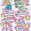 就学前に身につけたい6つの力【紹介編】