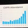 CVPR2018 2日目:遂に本会議開始、面白い論文がたくさん #cvpr2018