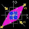 複素数の固有ベクトル