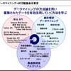 第4回 データマイニング+WEB 勉強会@東京 (Tokyo.Webmining#4) −WEB祭り−を開催します