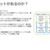 スケールアウト対応のPrismCentralの詳細について~AOS5.6機能紹介~