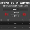 ラグビー日本選手権から、【大学生枠】をなくしたのは大きな間違いだ!