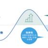不安定な経済情勢において、データから確実なものを見つける