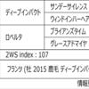 POG2020-2021ドラフト対策 No.8 メラニー