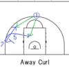 現代バスケットボールの基本的な動き