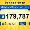 岩手県花巻市の発電所の9月分チェンジコインを分配しました