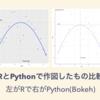 RからPythonへのお引越しでわかること - Jupyterと世界の野球から理解する