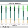 Python matplotlib で朝昼晩の食事カロリーをグラフ表示