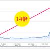 仮想通貨の知識ゼロの自分が1ヶ月仮想通貨に投資した結果www