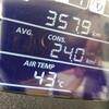 気温39.5度の街