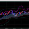 【トレード記録24日目】FOMCは強気の内容も、相場は織り込み済みか +11.2pips