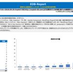 【セキュリティレポート】最新web脆弱性解析レポート2018年第4四半期