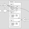 IPアドレスブロックを集中管理する方法と、その活用法