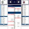 天皇杯4回戦 vs. 北海道コンサドーレ札幌