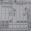 【コラム】 時刻表を愉しむ。 その3 (JR線の時刻を調べる)