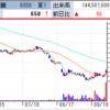 IPOアズーム、大村紙業が反撃S高! スルガ銀行は一部業務停止命令も、株価上昇へ!