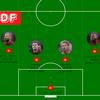 【 #MUFC 】ラファエル・ヴァラン獲得合意!!!! 7月中にビッグネーム2人確保のユナイテッド