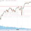 米国株 今週の振り返りと今後の見通し
