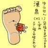 腎経(じんけい)1 湧泉(ゆうせん)