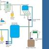 Effluent Treatment Plant Working Process