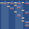 ダビマス 3周年公式BCに向けレイズ系相性完璧のW完璧配合