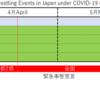 日本プロレス団体たちは如何にCOVID-19を乗り越えたのか?という話