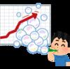【社説比較】株価3万円台