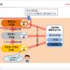東京書籍×凸版印刷:福生市の算数学習履歴データを読み解く対談レポート No.1