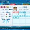【パワプロ2020 再現選手パワナンバー】森福允彦(2014) 福岡ソフトバンクホークス